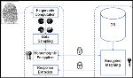 Privacy in Biometrics Logo